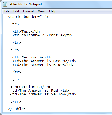 Html part 7 tables - Html code for creating table ...